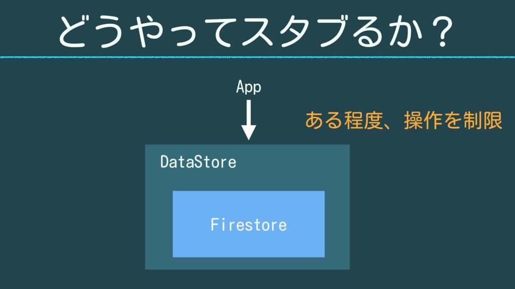 DataStore どうやってスタブるか? Firestore App ある程度、操作を制限