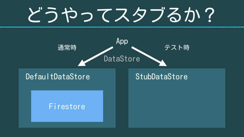 どうやってスタブるか? DefaultDataStore Firestore StubData...