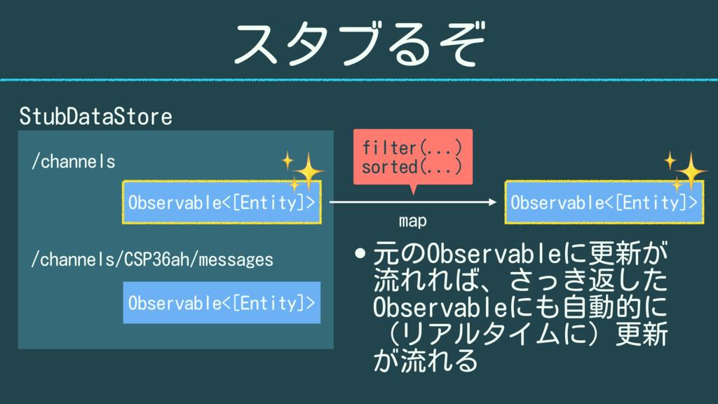 /channels /channels/CSP36ah/messages Observable...