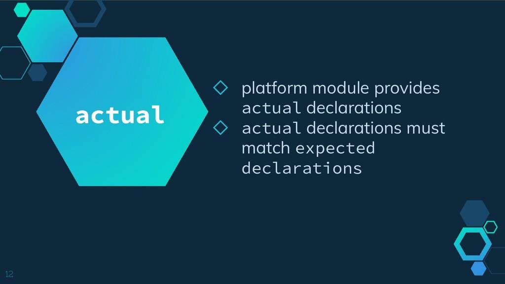 12 actual ◇ platform module provides actual dec...