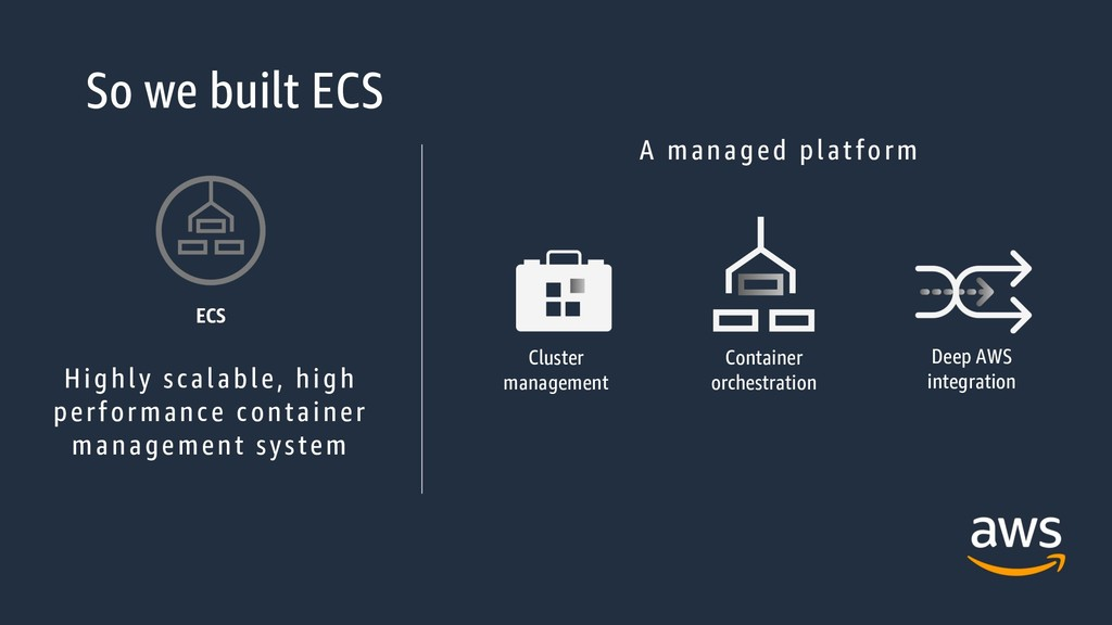 So we built ECS Highly scalable, high performan...