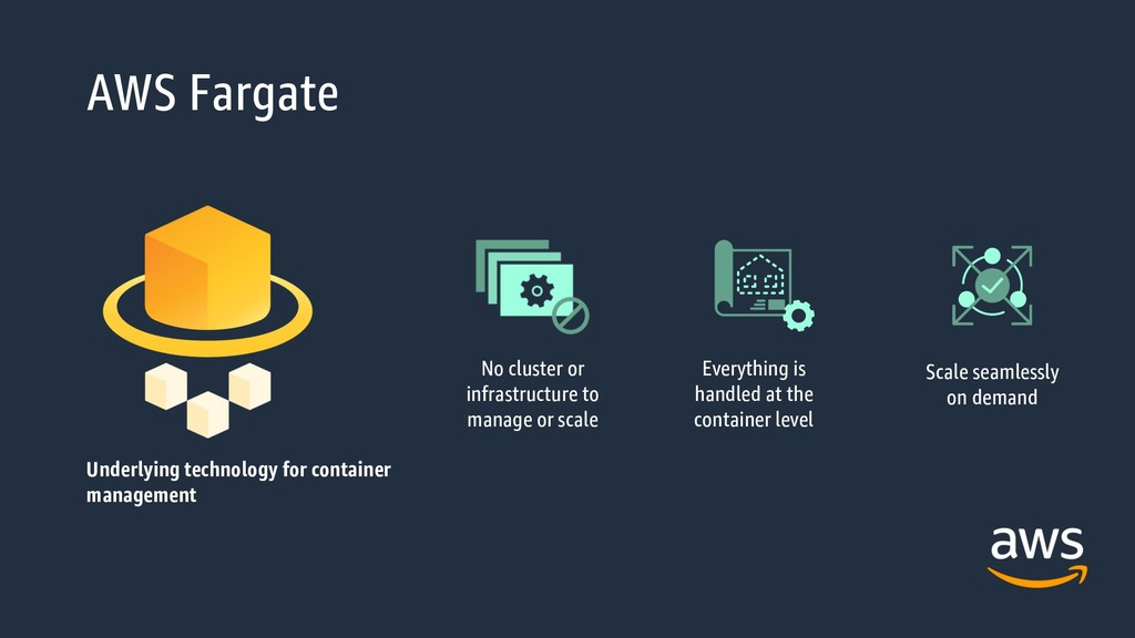 AWS Fargate No cluster or infrastructure to man...