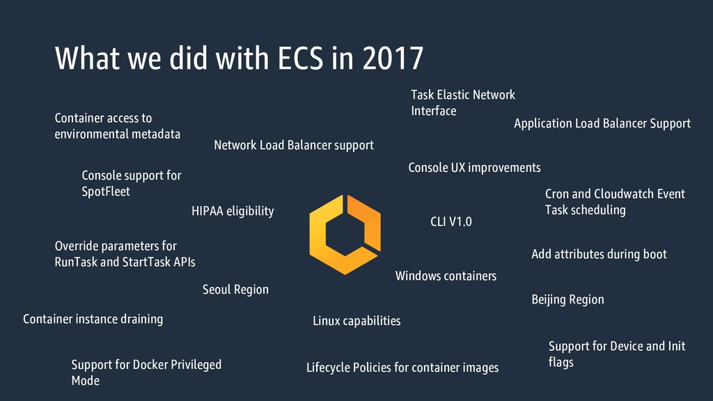 What we did with ECS in 2017 Container access t...