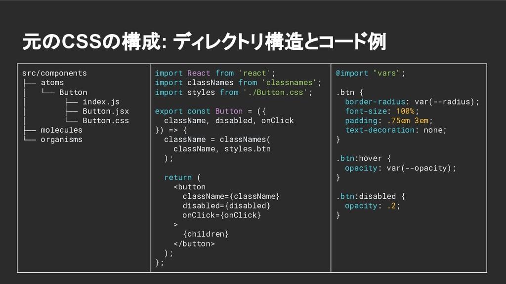 元のCSSの構成: ディレクトリ構造とコード例 import React from 'reac...
