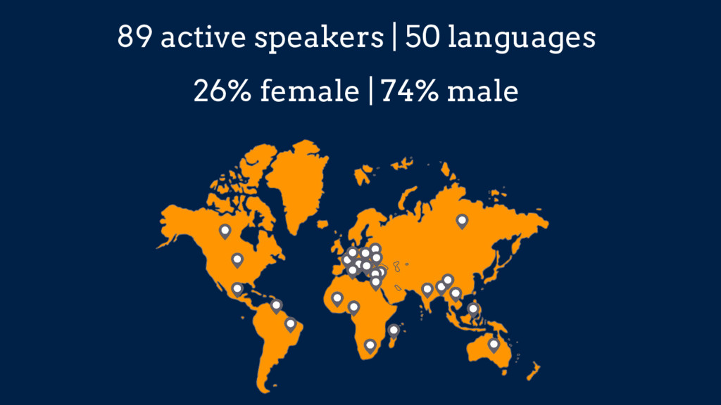 89 active speakers   50 languages 26% female   ...