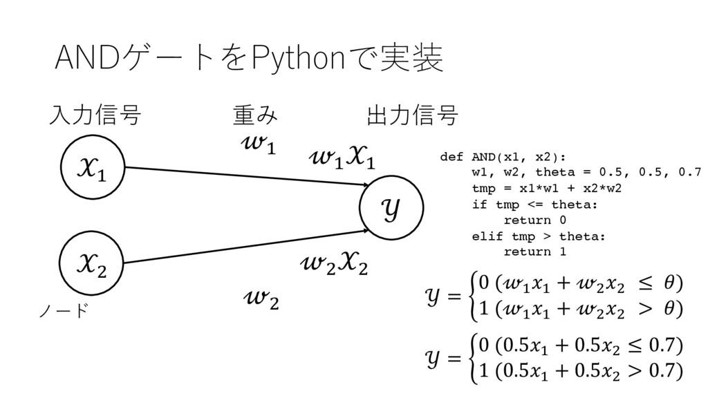 ANDゲートをPythonで実装 ' (  ' ( 出⼒信号 ⼊⼒信号 重み ノード ' ' ...
