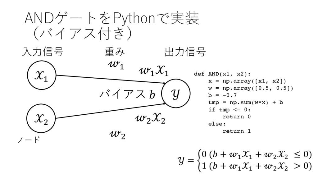ANDゲートをPythonで実装 (バイアス付き) ' (  ' ( 出⼒信号 ⼊⼒信号 重み...