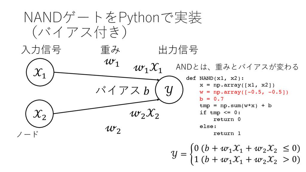 NANDゲートをPythonで実装 (バイアス付き) ' (  ' ( 出⼒信号 ⼊⼒信号 重...