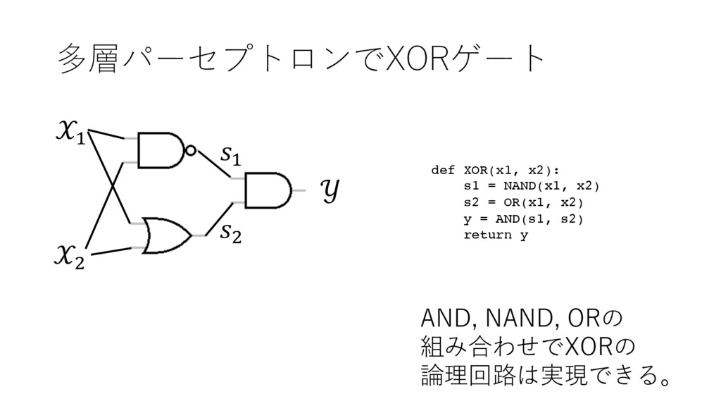 多層パーセプトロンでXORゲート ' ( ' (  def XOR(x1, x2): s1 =...