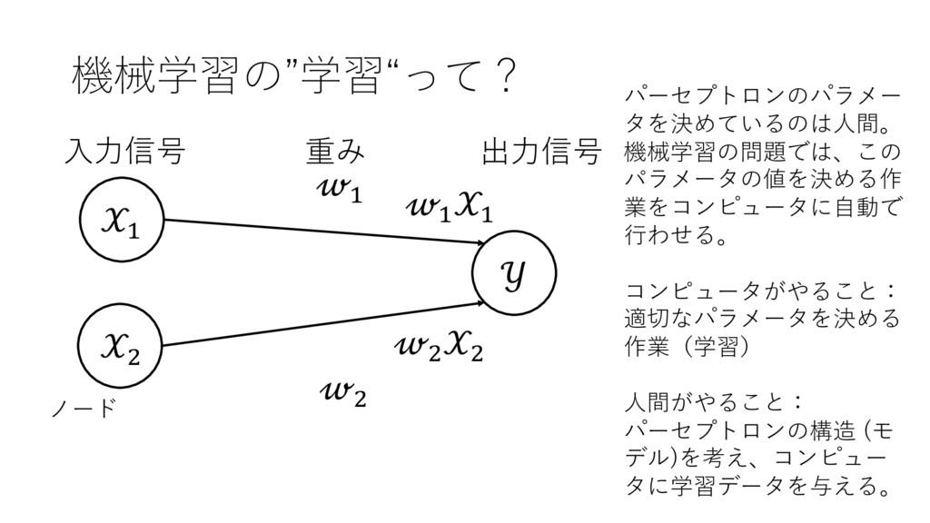 """機械学習の""""学習""""って? ' (  ' ( 出⼒信号 ⼊⼒信号 重み ノード ' ' ( ( ..."""