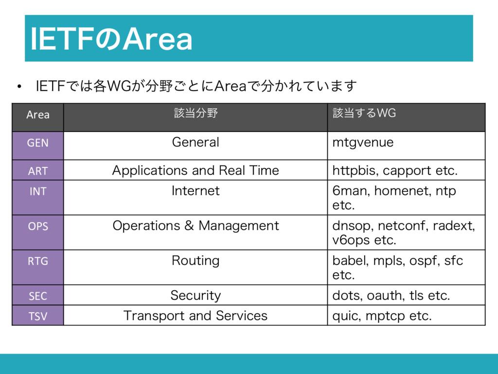 """*&5'ͷ""""SFB Area ֘ ֘͢Δ8( GEN (FOFSBM NUHW..."""