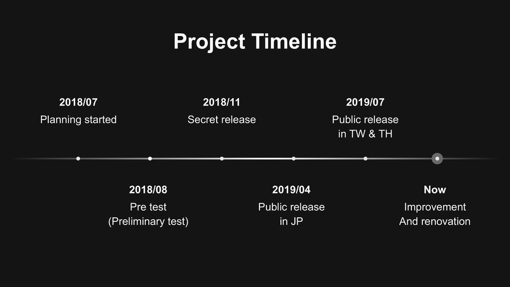 Project Timeline 2018/08 Pre test (Preliminary...