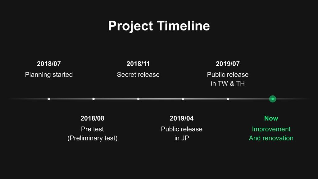 Project Timeline 2019/04 Public release  in JP...