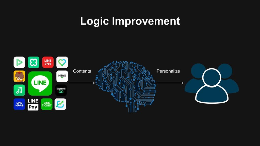 Logic Improvement Contents Personalize