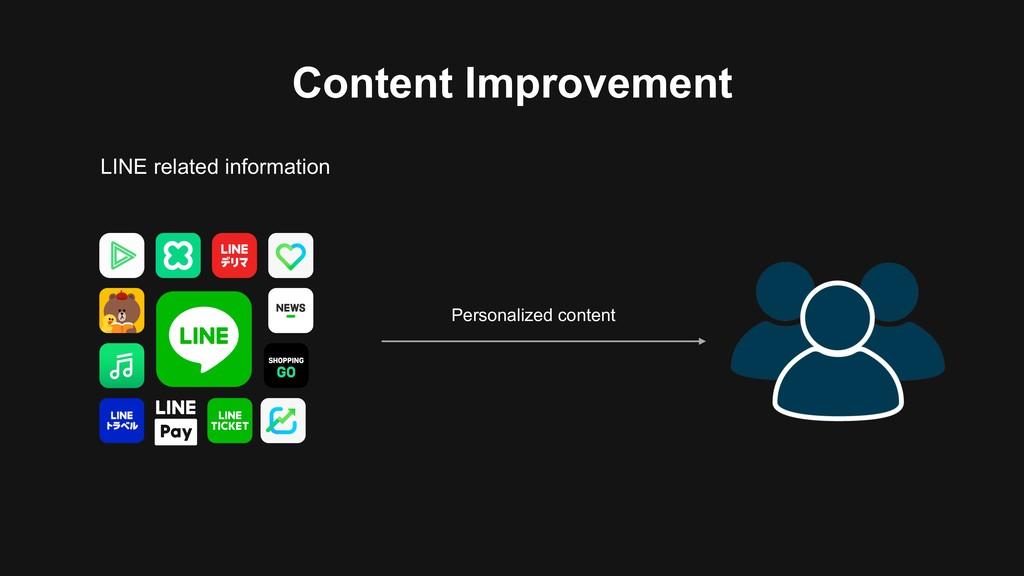Content Improvement Personalized content LINE r...