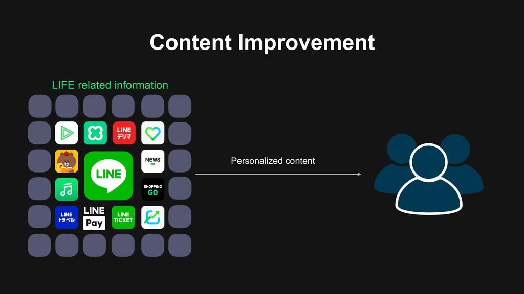Content Improvement Personalized content LIFE r...