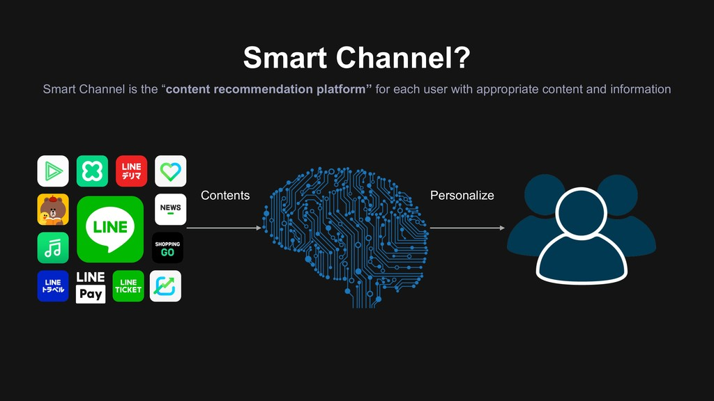 """Smart Channel is the """"content recommendation pl..."""