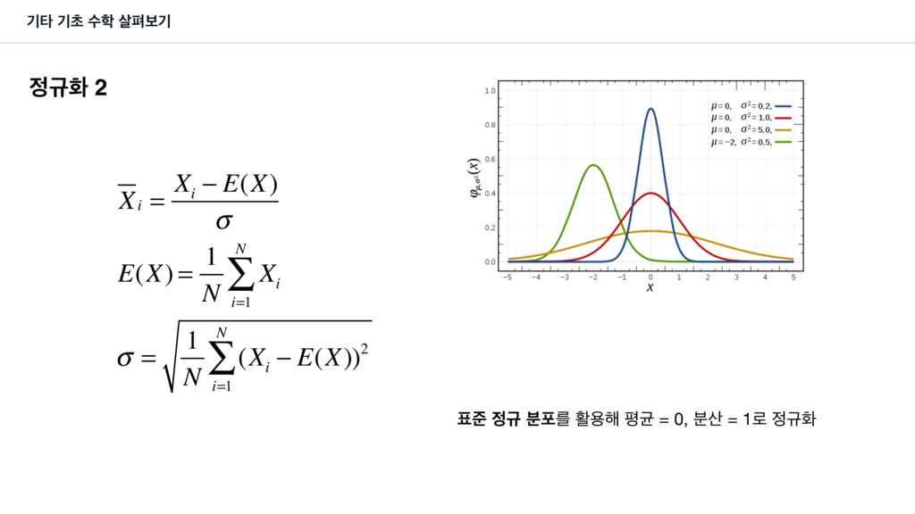 ӝఋ ӝୡ ࣻ ಝࠁӝ ӏച 2 Xi = X i − E(X) σ E(X) = 1 ...
