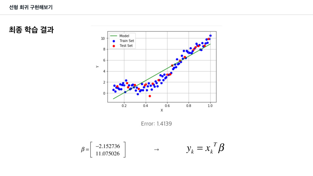 ࢶഋ ഥӈ ҳഅ೧ࠁӝ ୭ઙ ण Ѿҗ &SSPS β = −2.15273...