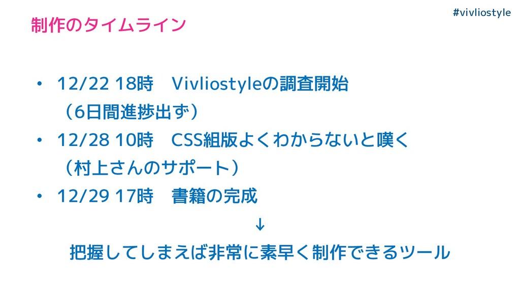 #vivliostyle 制作のタイムライン • 12/22 18時 Vivliostyleの...