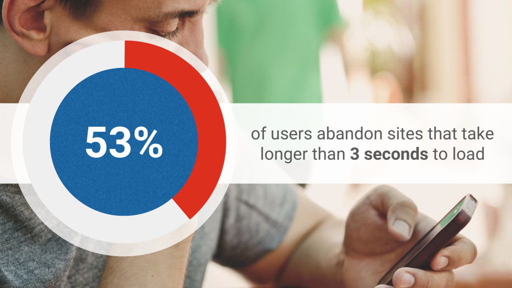of users abandon sites that take longer than 3 ...