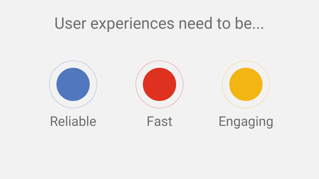 Reliable Fast Engaging User experiences need to...