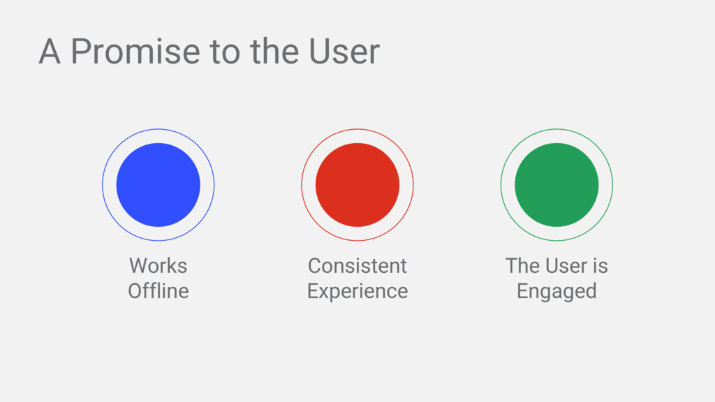 A Promise to the User Consistent Experience Wor...