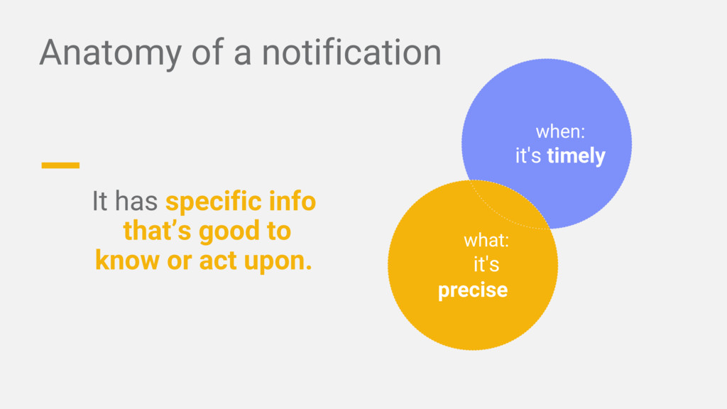 Anatomy of a notification when: it's timely wha...