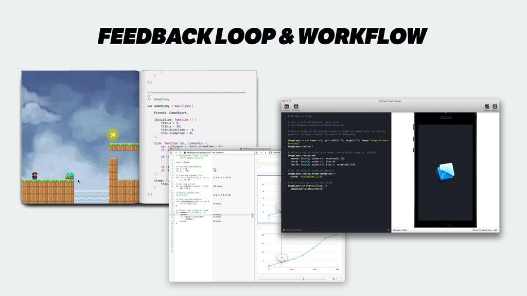 FEEDBACK LOOP & WORKFLOW