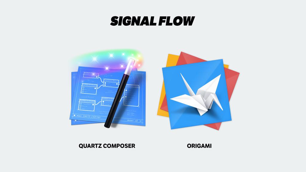 SIGNAL FLOW QUARTZ COMPOSER ORIGAMI