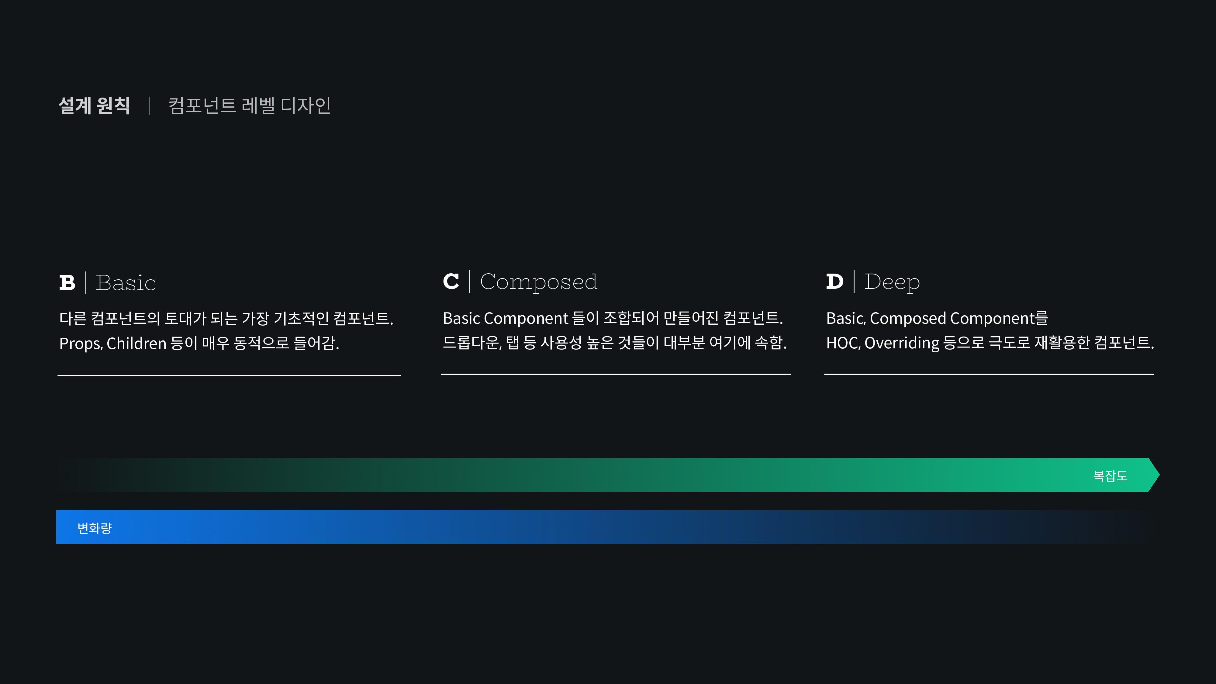 설계 원칙 컴포넌트 레벨 디자인   복잡도 변화량 B   Basic 다른 컴포넌트의 ...