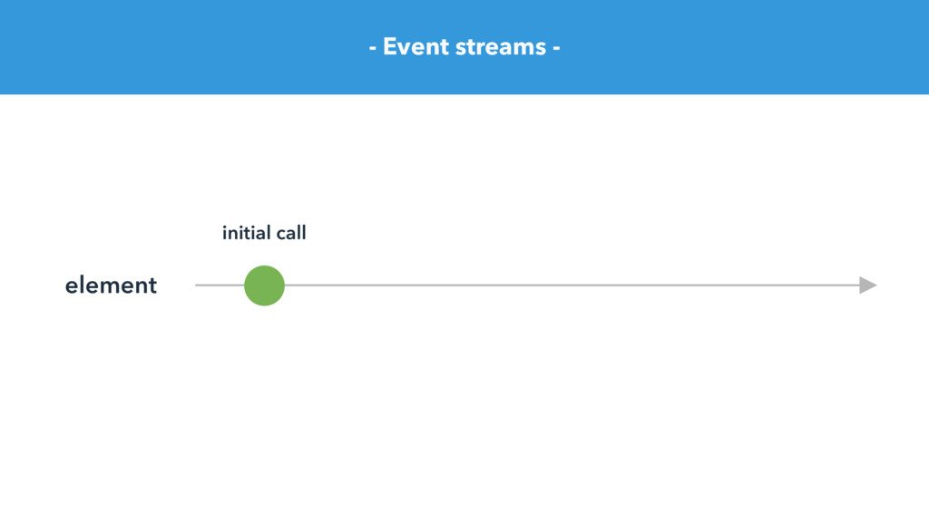 - Event streams - element initial call