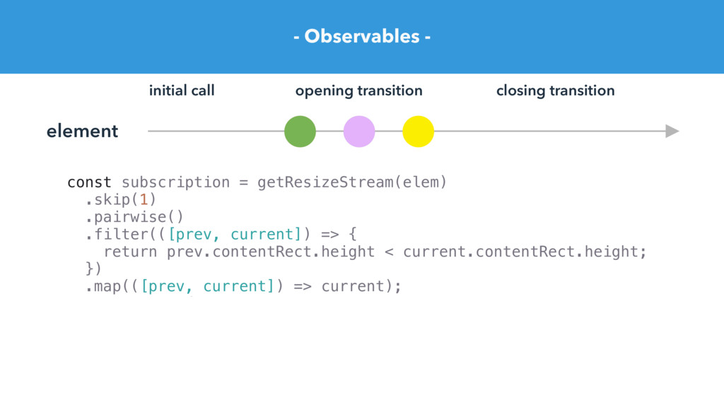 - Observables - const subscription = getResizeS...