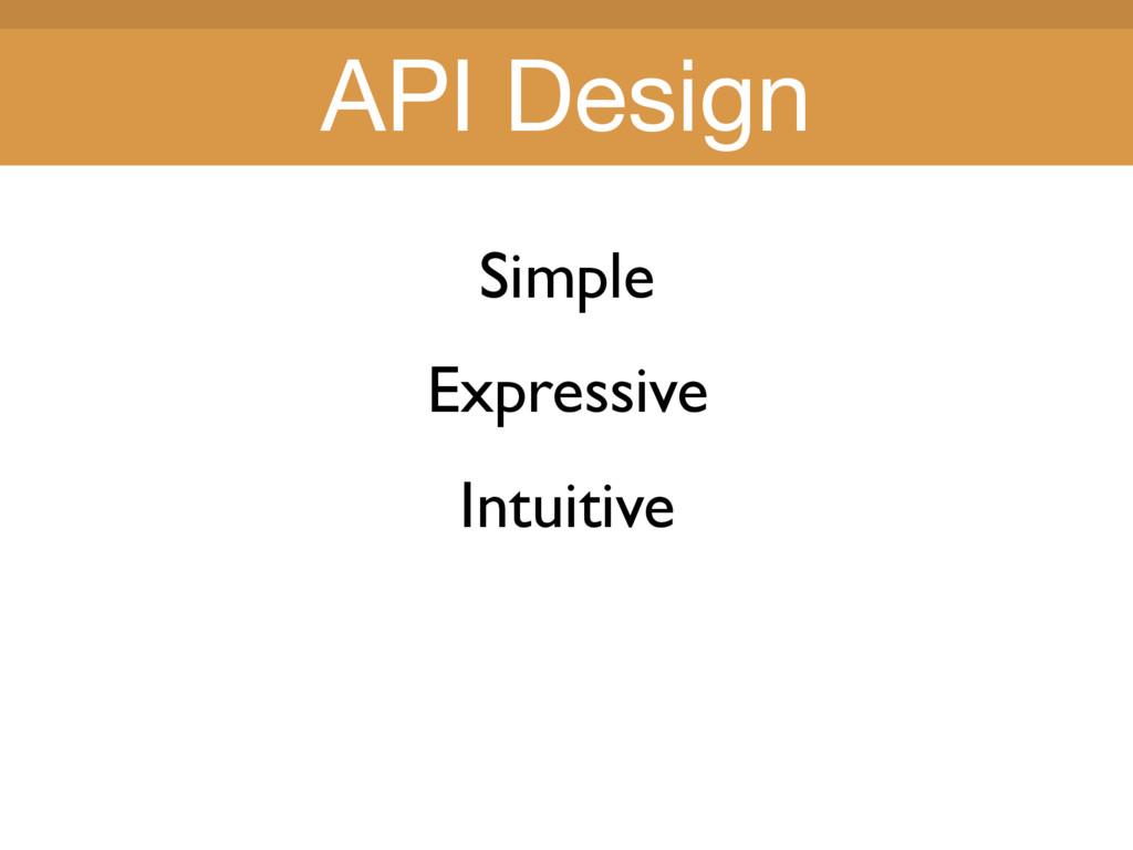 Title Title Simple Expressive Intuitive API Des...