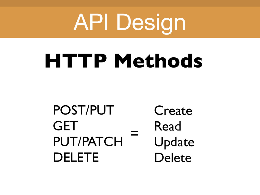 Title Title POST/PUT GET PUT/PATCH DELETE HTTP ...