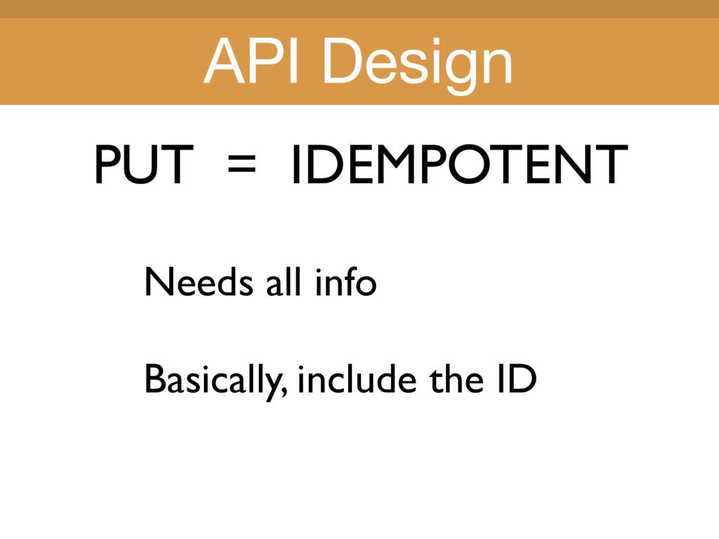 Title Title PUT = IDEMPOTENT Needs all info Bas...
