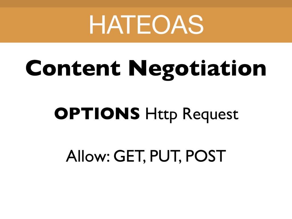 Title Title Content Negotiation Allow: GET, PUT...