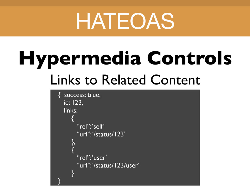 Title Title Hypermedia Controls Links to Relate...