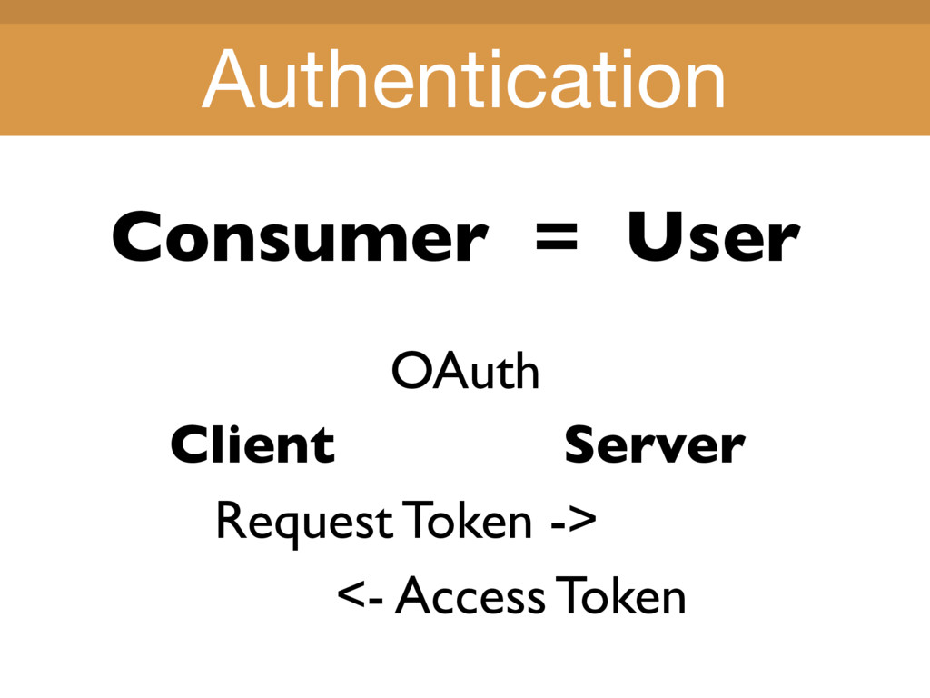 Title Title Consumer = User OAuth Client Server...