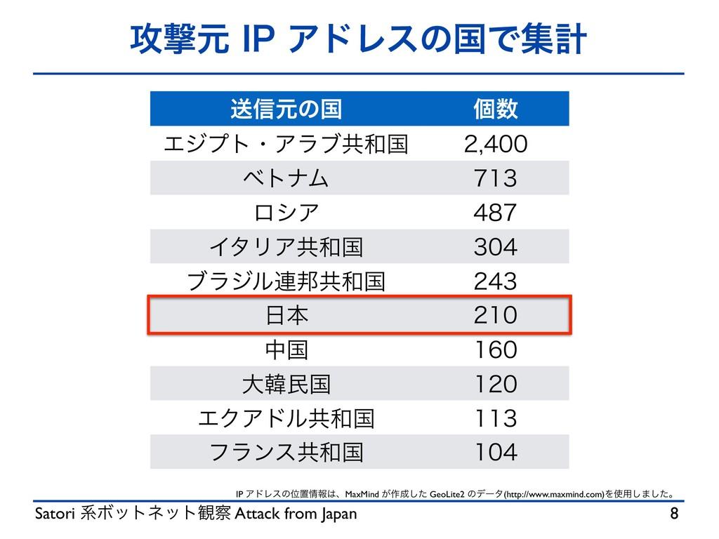 Satori ܥϘοτωοτ؍ Attack from Japan ߈ܸݩ*1ΞυϨεͷ...