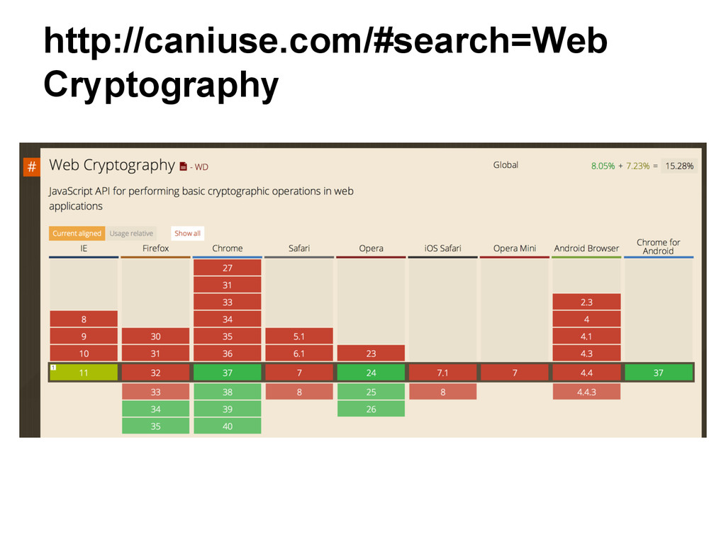 http://caniuse.com/#search=Web Cryptography