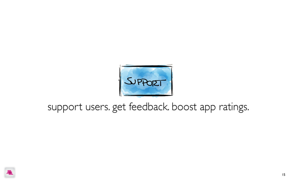 15 support users. get feedback. boost app ratin...