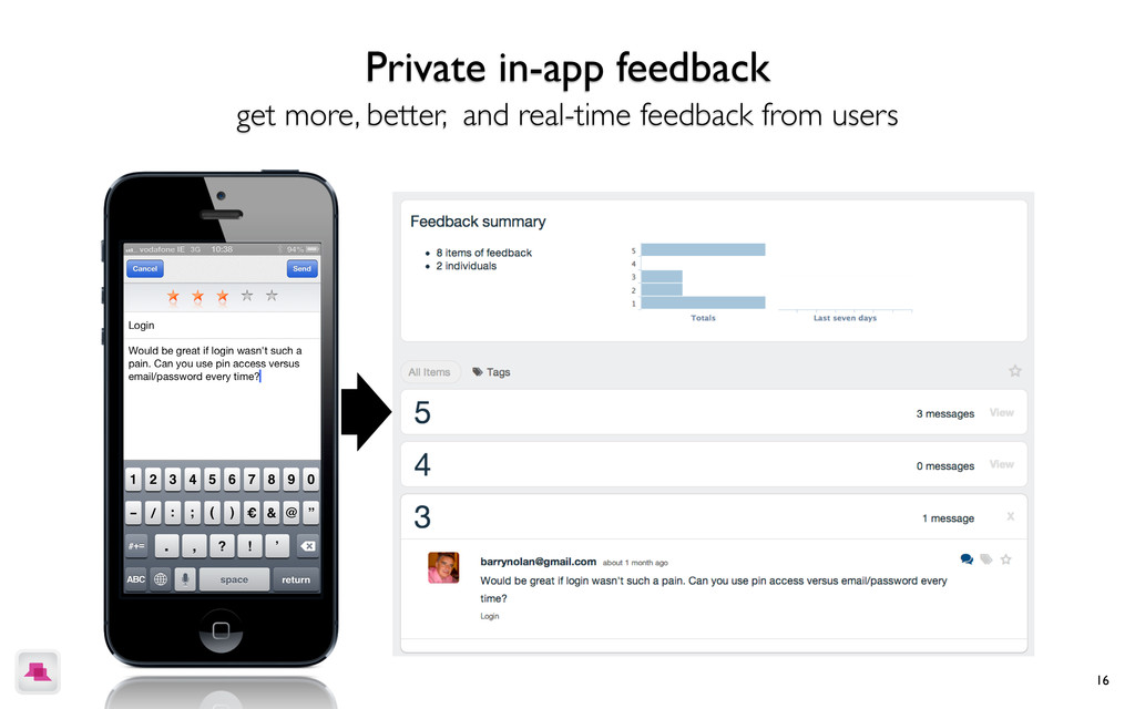 16 Private in-app feedback get more, better, an...