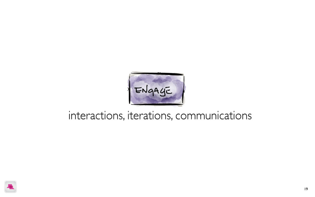 19 interactions, iterations, communications