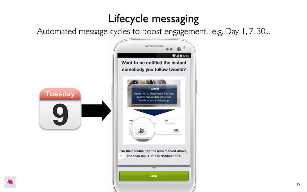 25 Lifecycle messaging Automated message cycles...