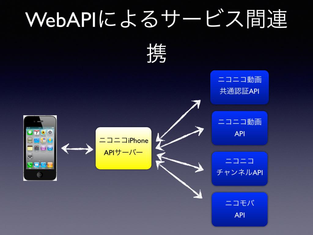χίχίiPhone APIαʔόʔ χίχίಈը ڞ௨ূAPI χίχίಈը API χί...