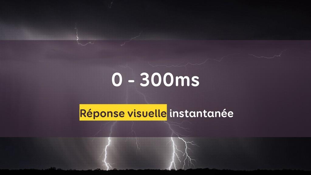 0 - 300ms Réponse visuelle instantanée