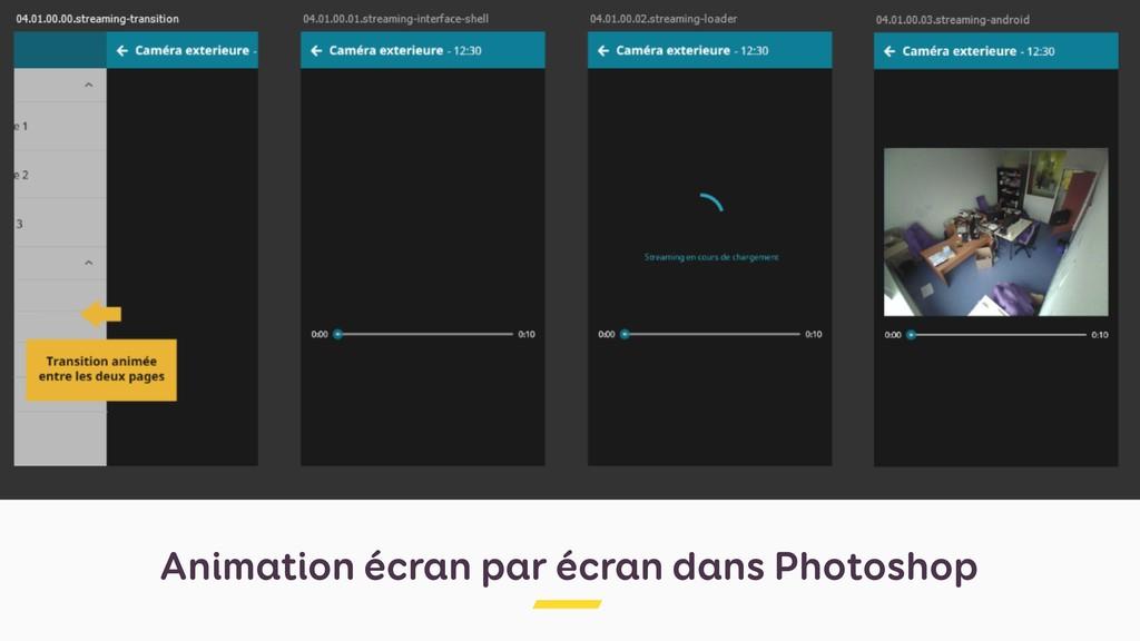 Animation écran par écran dans Photoshop