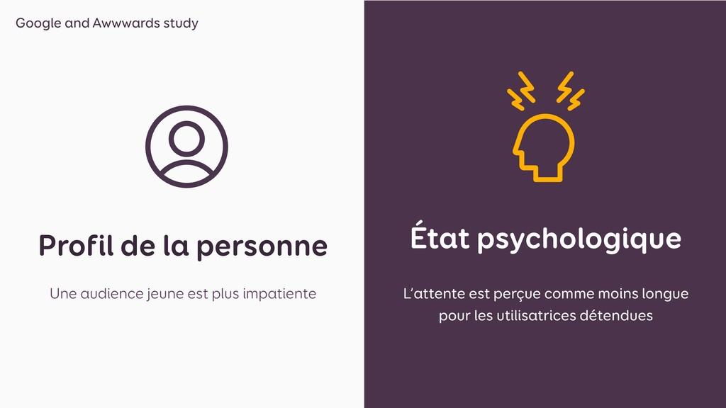 État psychologique Profil de la personne Une au...