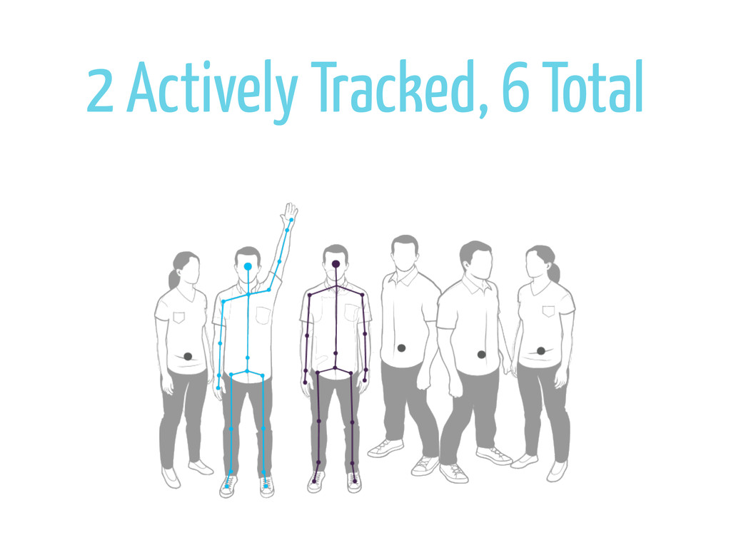 2 Actively Tracked, 6 Total